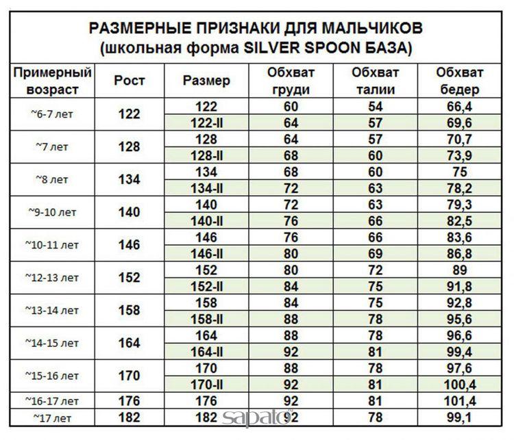 таблица размеров спецодежды по госту